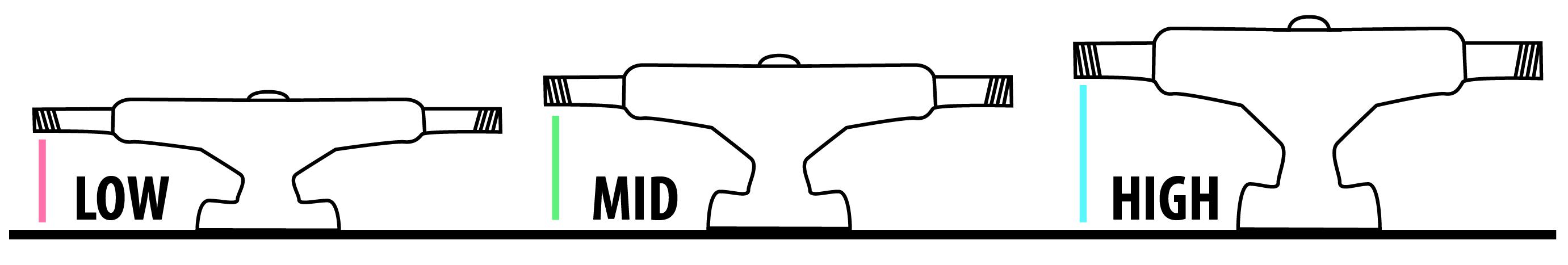 Skateboard trucks in 3 different sizes